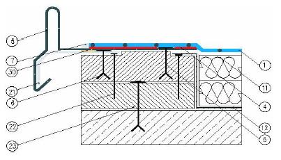 Ukončení střechy závětrnou lištou
